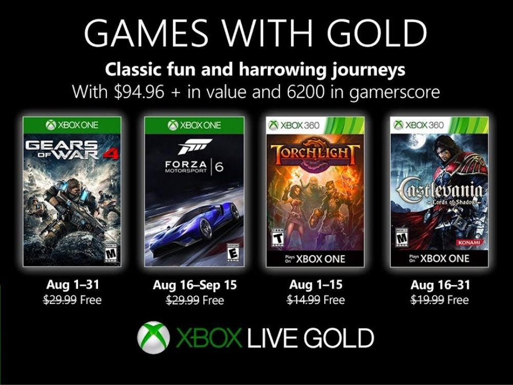 Games with Gold - sierpień 2019